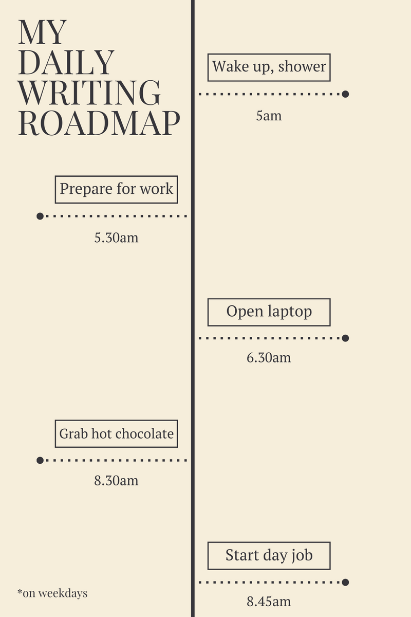 mybook-road-map